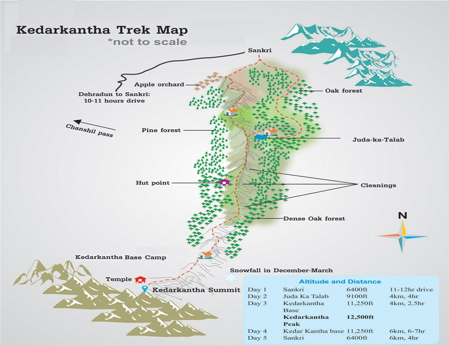 Kedarkantha-Trek-Map route.jpg